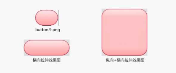 """在Android的设计过程中,为了适配不同的手机分辨率,图片大多需要拉伸或者压缩,这样就出现了可以任意调整大小的一种图片格式"""".9.png""""。这种图片是用于Android开发的一种特殊的图片格式,它的好处在于可以用简单的方式把一张图片中哪些区域可以拉伸,哪些区域不可以拉伸设定好,同时可以把显示内容区域的位置标示清楚。   本文结合一些具体的例子来看下."""